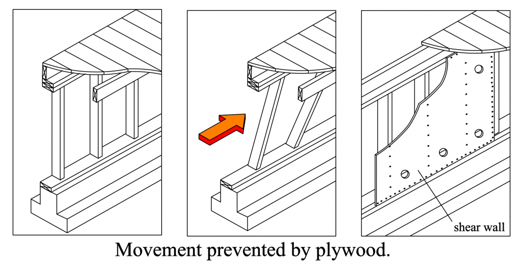 PLYWOOD PREVENTING A CRIPPLE WALL COLLAPSE