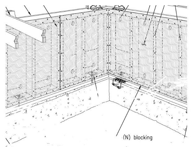 Blocking PSA