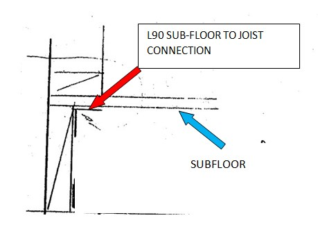 ANOTHER UNNECESSARY METAL SUB-FLOOR TO JOIST CONNECTION SIMILAR TO THE ONE SHOWN ABOVE