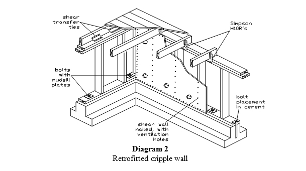 Drawing Retrofitted Cripple Wall