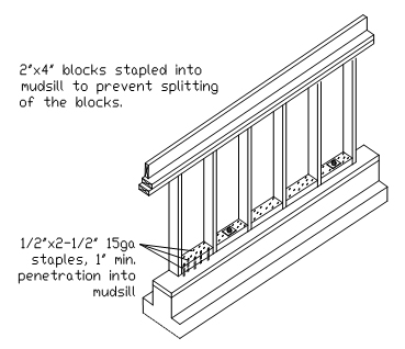 Drawing: Shear wall using stapled blocks