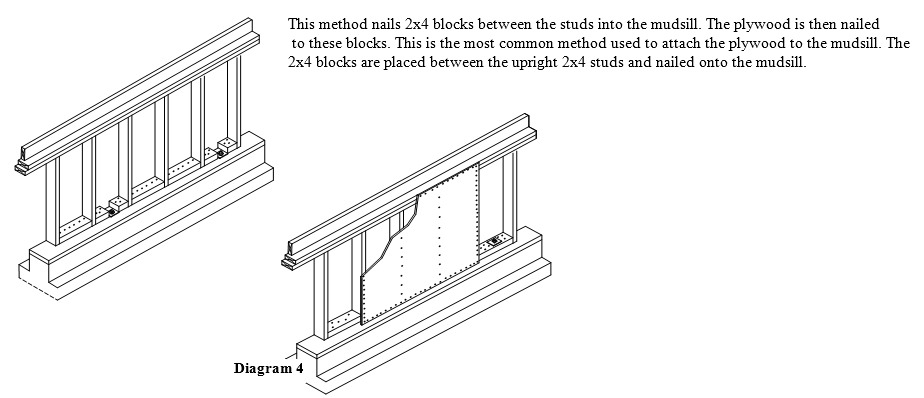 Drawing: Shear wall with nailed blocking