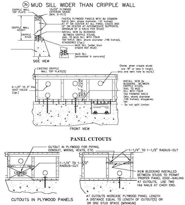 Retrofit Guidelines: Blocking of retrofit shear wall