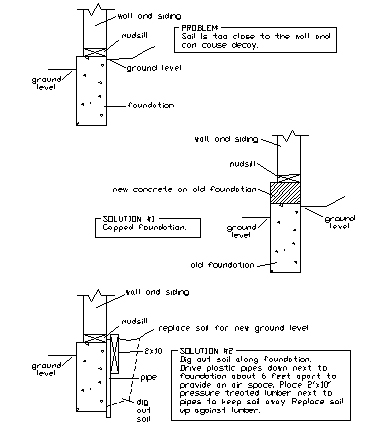 Drawing Capped Foundation