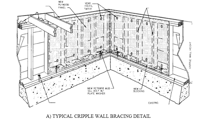 Cripple Wall Bracing for Retrofit Guidelines