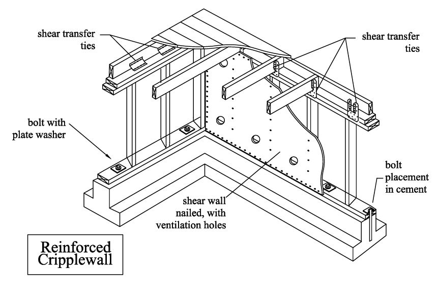 A cripple wall converted to shear wall with bolts,plywood and floor connectors.