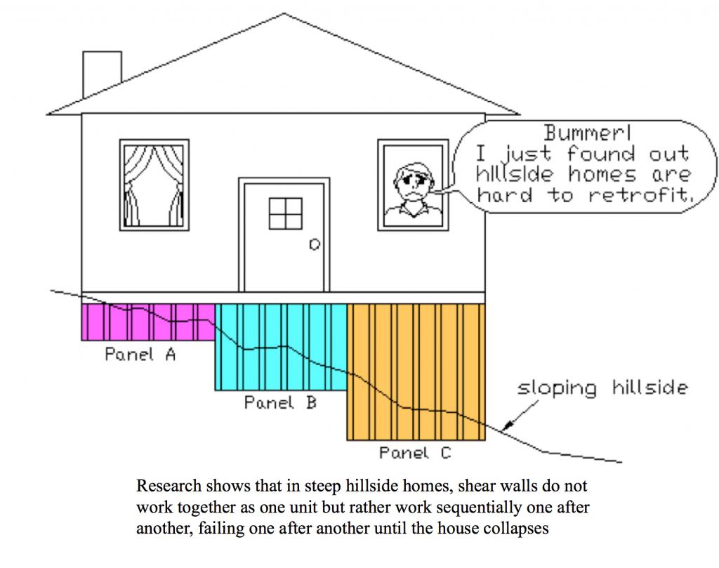 Why hillside home retrofits are so necessary