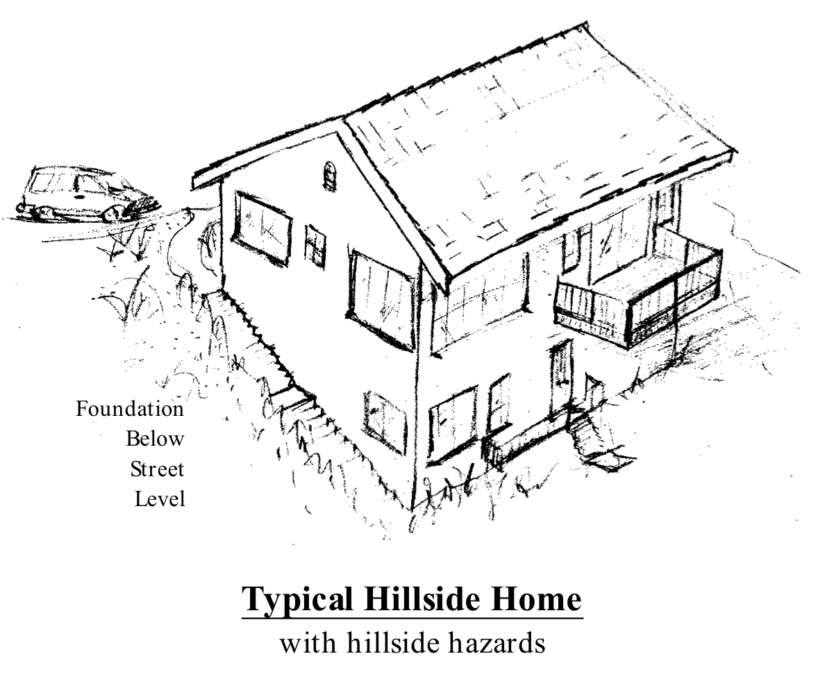 Typical hillside home with hillside hazards