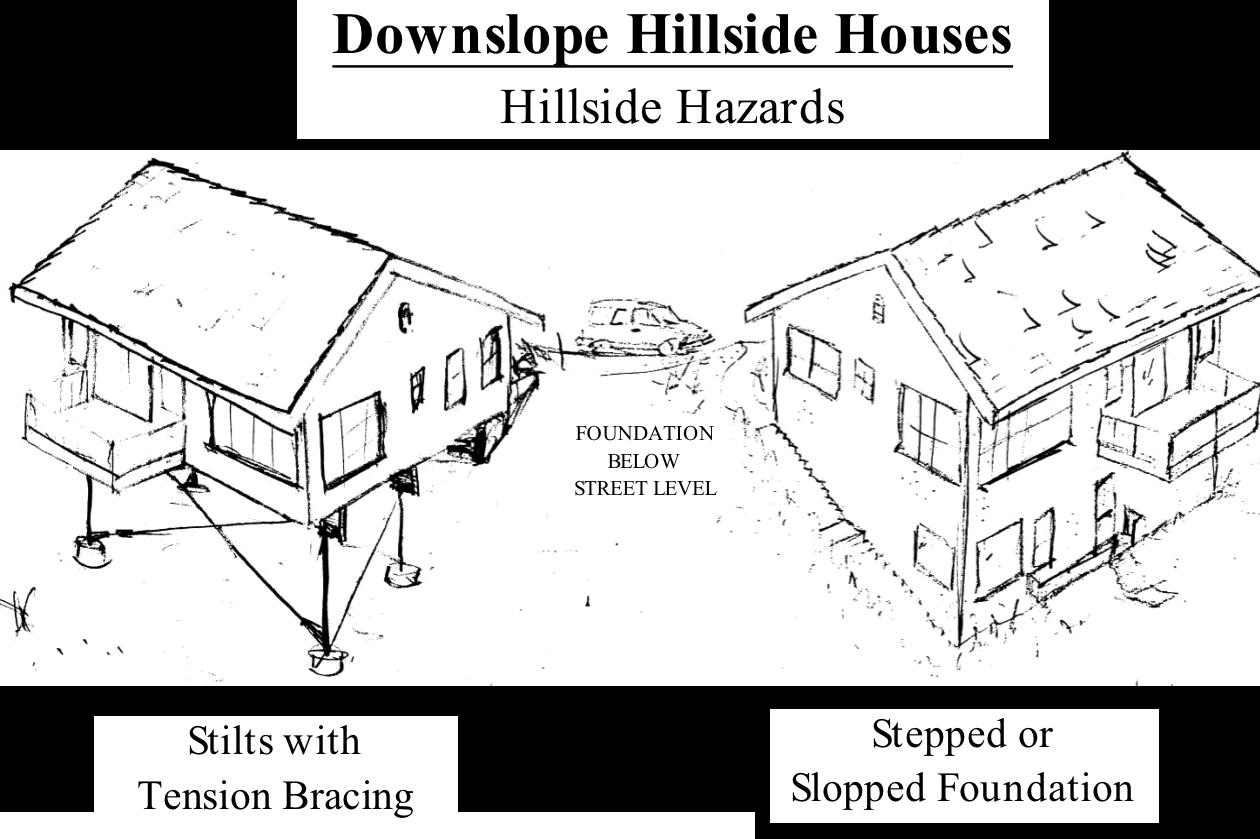 Hillside home, one needs a retrofit