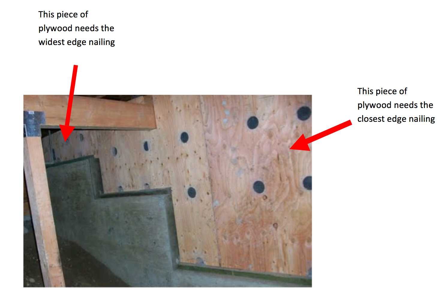 Plywood on Stepped Shear Wall