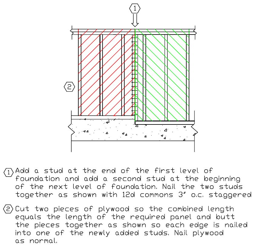Shear wall framing on stepped foundations