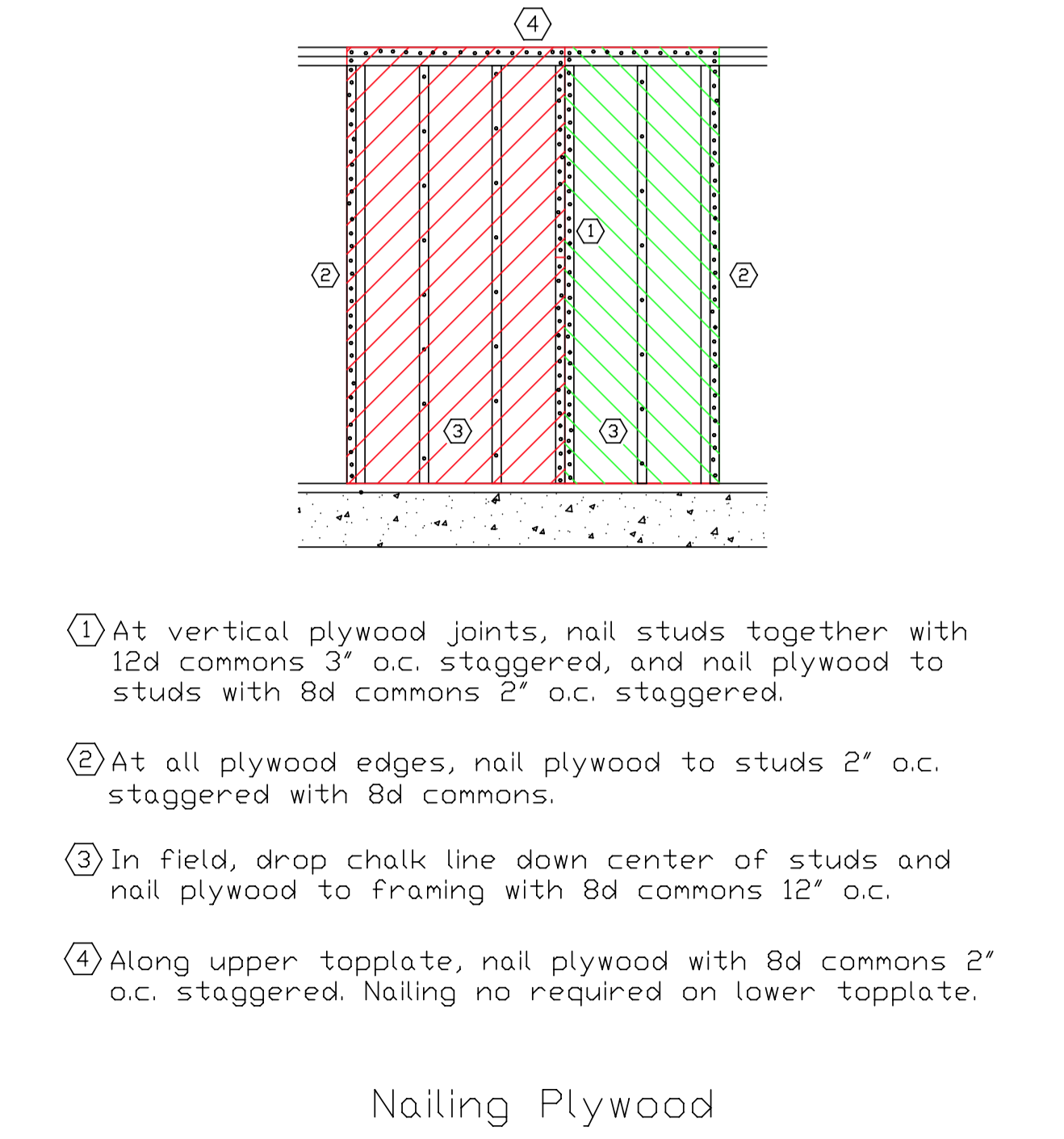 8 Tips and Tricks on Effective Shear Wall Construction