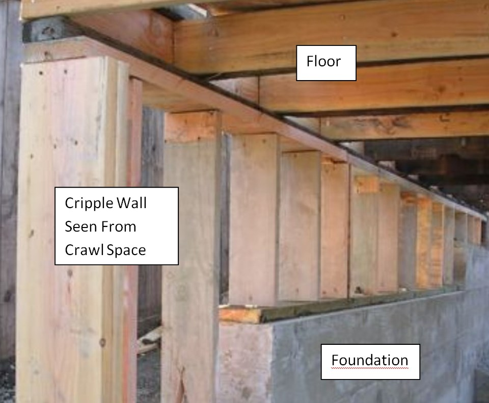 IMAGE OF A CRIPPLE WALL