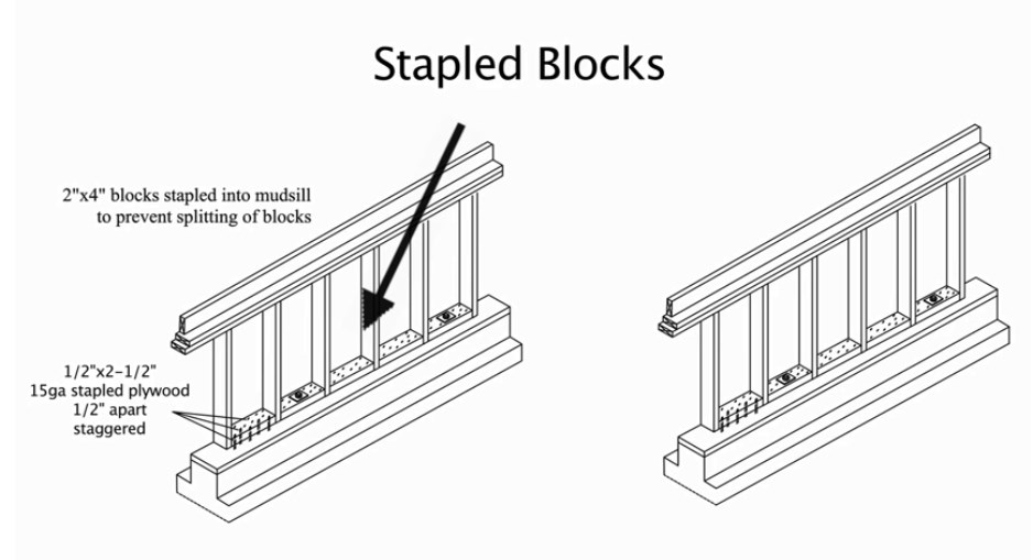 ILLUSTRATION SHOWING BLOCKS STAPLED TO MUDSILL